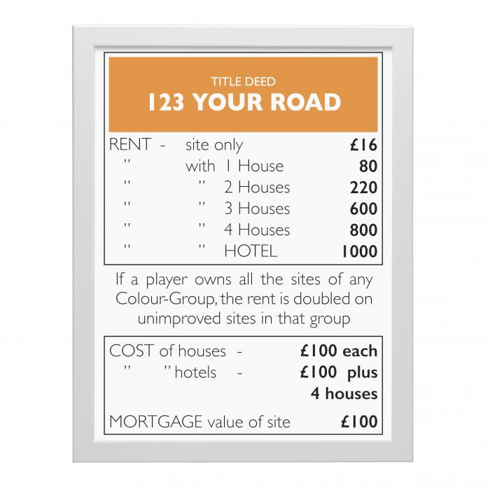 Place in Print Personalised Monopoly Property Title Deed Art Poster Print