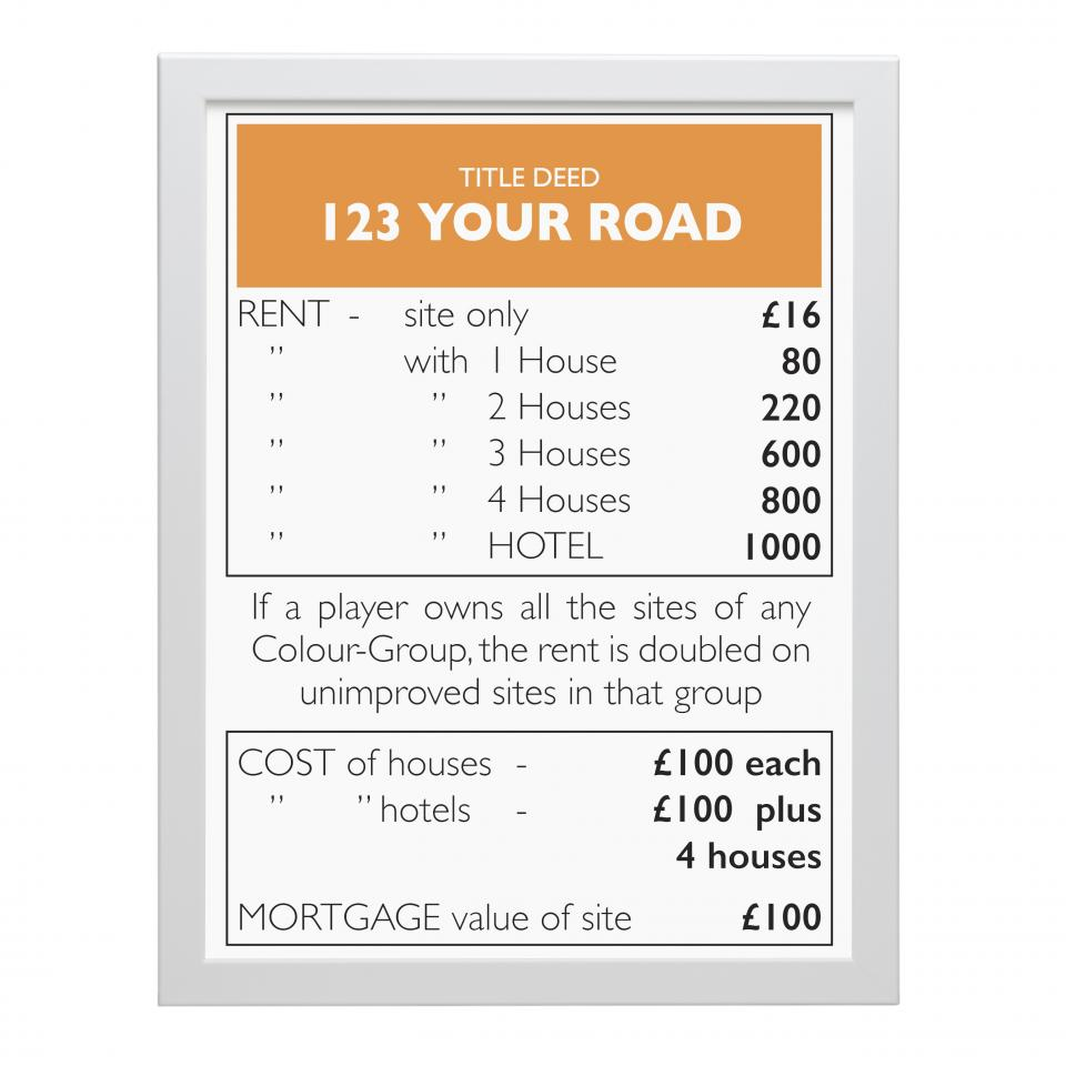 Place in Print Personalised Monopoly Property Title Deed Art Poster Print White Frame